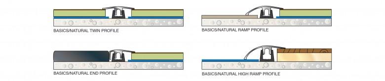Basics & natural for web